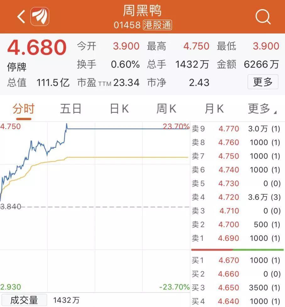 365bet地址开户 佳诚弘毅任命方人宇为董事长 持有公司62%股份