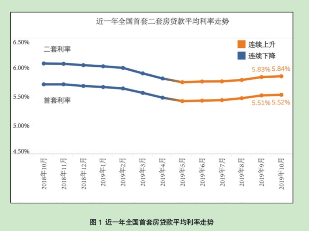 ag亚游娱乐平台最佳通道 - 多国央行宣布降息 重回宽松的风险则不容小觑