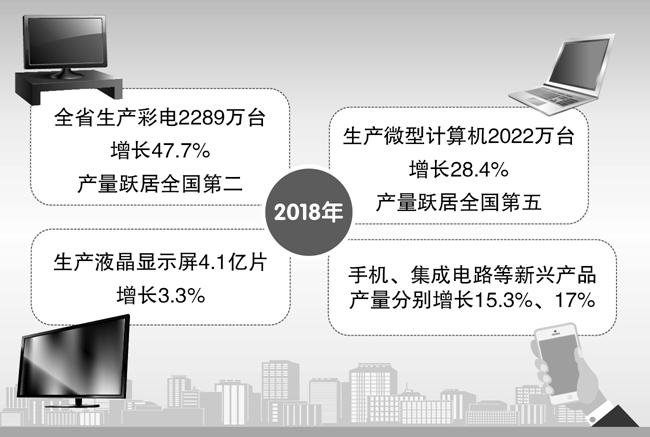 http://www.zgmaimai.cn/dianzitongxun/214949.html