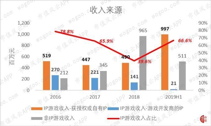 澳门威廉希尔在线,中国访日游客捂紧钱袋子?日本商界迅速调整服务战略