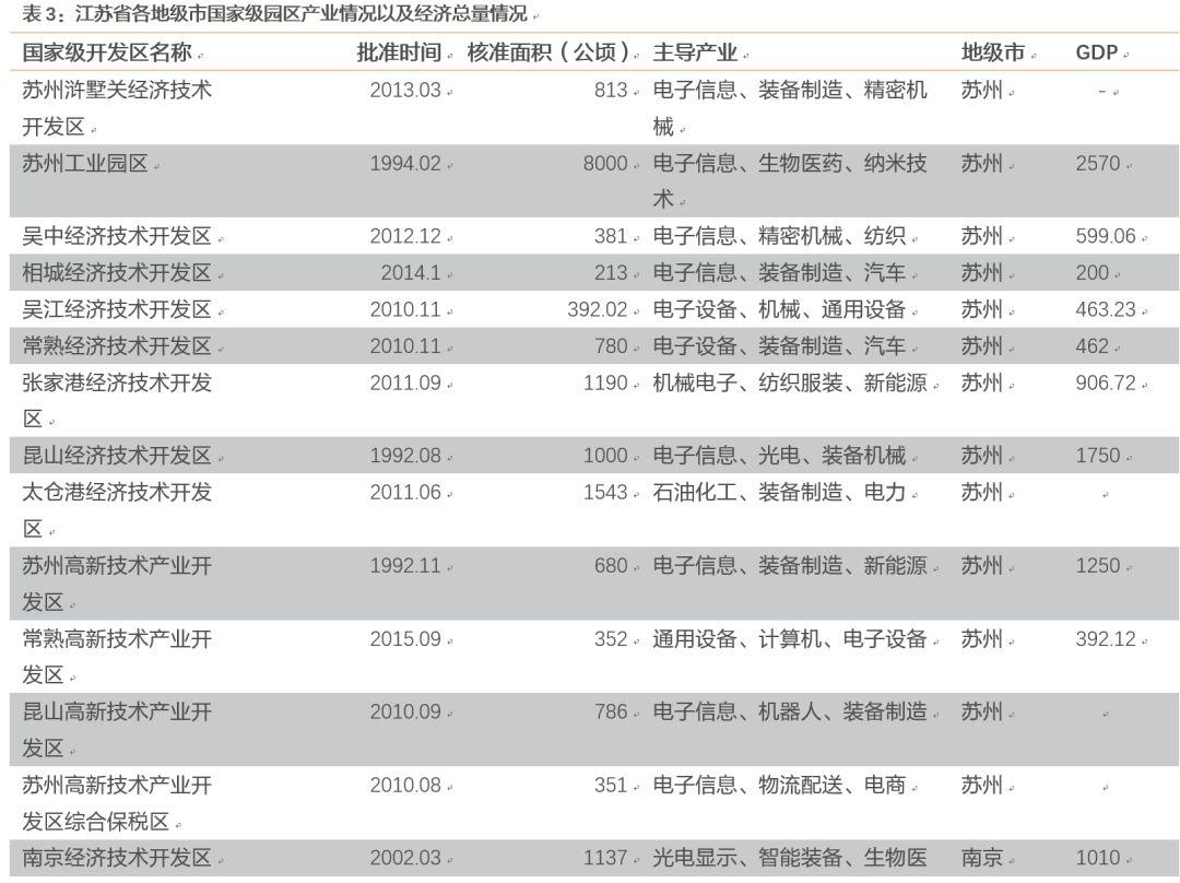 777娱乐场怎么赢钱,地方竞相布局5G产业赛道 沿海地区卡位第一梯队