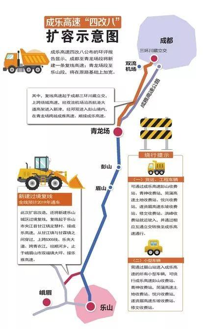成都至乐山高速公路将扩容,从双向4车道扩到8车道