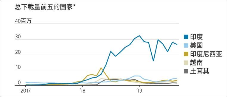 """博亿备用网站·邢雅萍成军运会""""8冠王"""",网友:明明可以靠颜值…"""