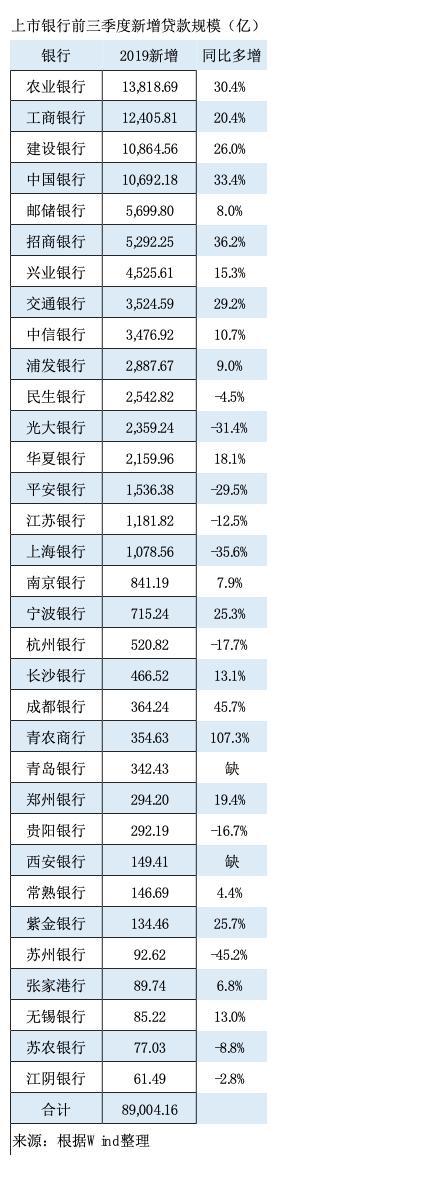 铁血皇城手机版·报告:2019年应届生平均起薪5610元,理学专业平均薪资居首