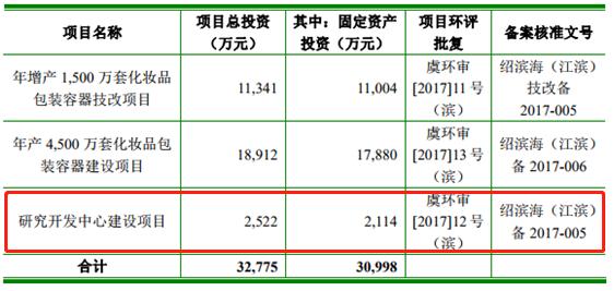 未达到有效投注额不能提现·通州刘桥:手机店凌晨遭盗窃 监控未开成了摆设