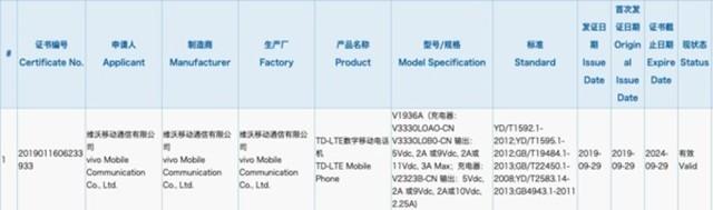vivo旗下新机通过了国内3C认证,疑似iQOO Neo 2代机型