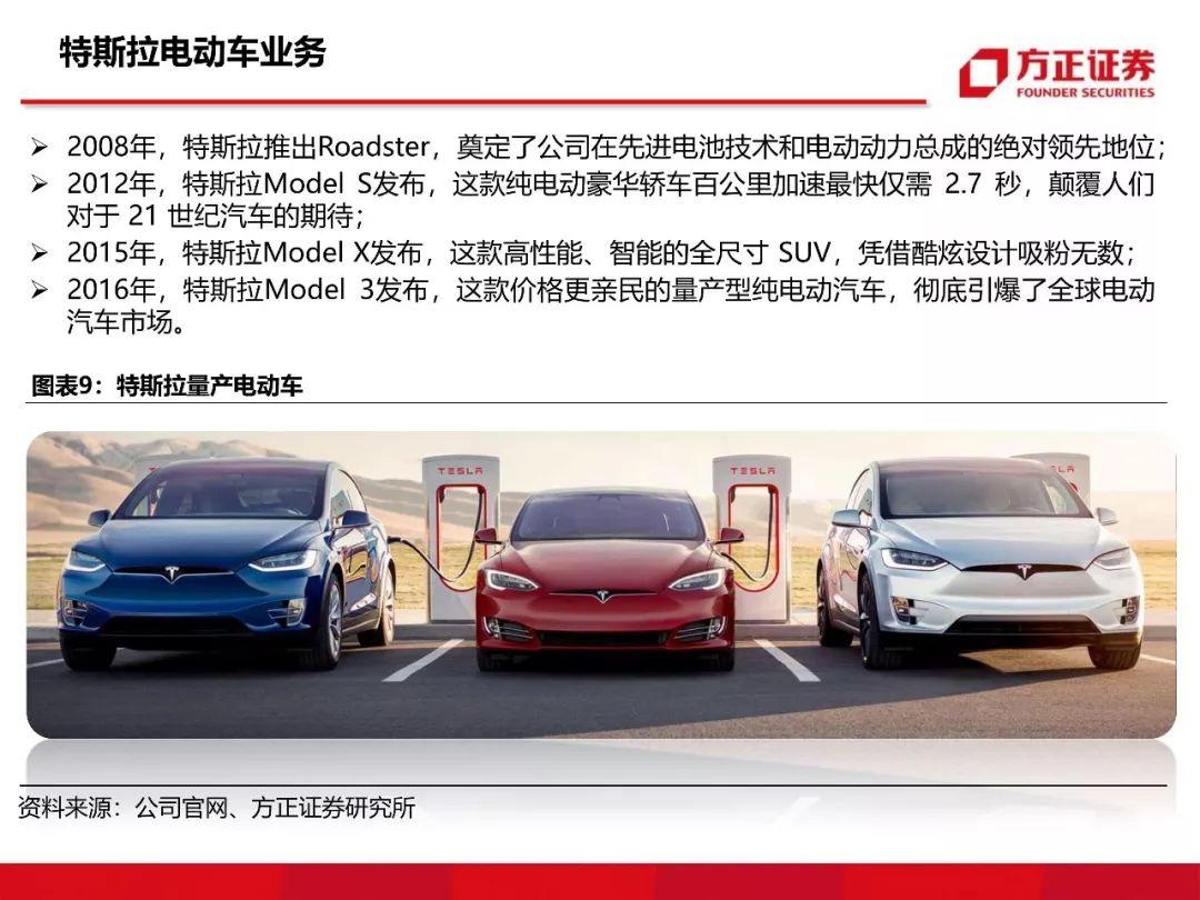 注册送白菜娱乐平台网站大全 - 王朝系列再添一员 比亚迪发布汉家族徽章