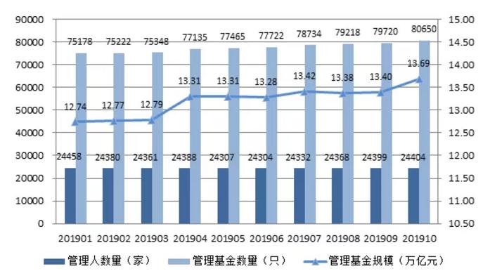 足球投注足球投注系统·下半年中国经济面临哪些重大风险点?经济痛点亟待消除