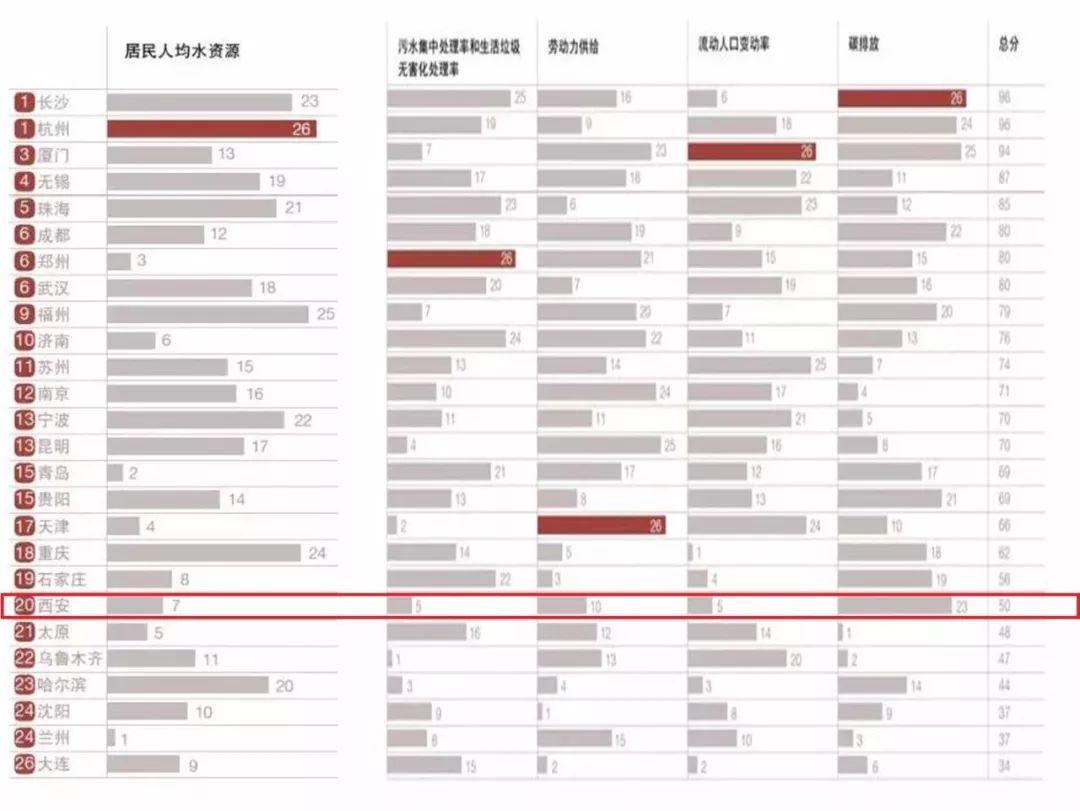 2020各省省会gdp排名_各省省会城市对照表
