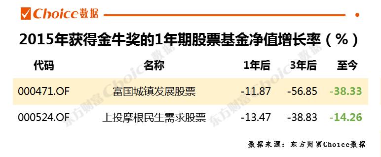 合乐888总代博客-8月业绩再创新低 券业降薪裁员持续发酵