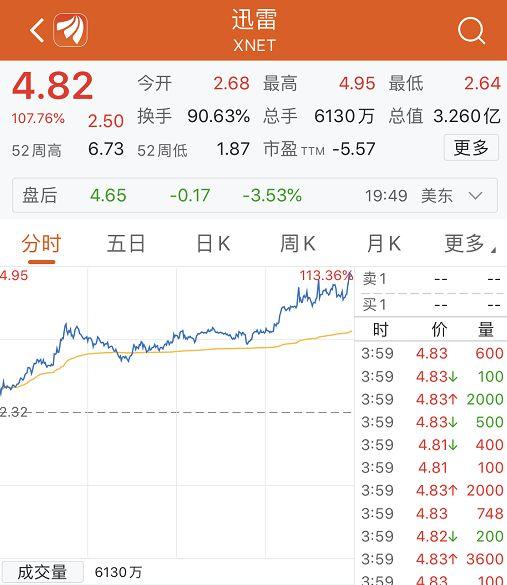 唐人娱乐彩票是黑平台么-张尧浠:美元临非农周涨势忧虑 黄金短线震荡高空为主