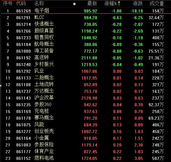 鸿宝888备用网站·遂宁银行增收不增利:资产缩水88亿 筹备赴港上市