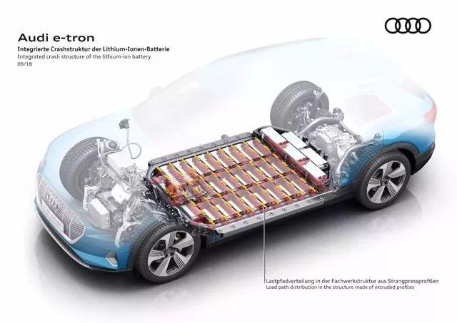 """谁是豪华C级纯电SUV之王?奥迪e-tron以""""十胜""""教育Model X"""