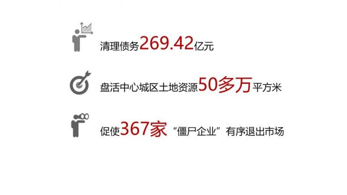 平博士飞船 江西省发展改革委党组成员、省能源局局长郑沐春带队走访国家石油天然气管网集团有限公司