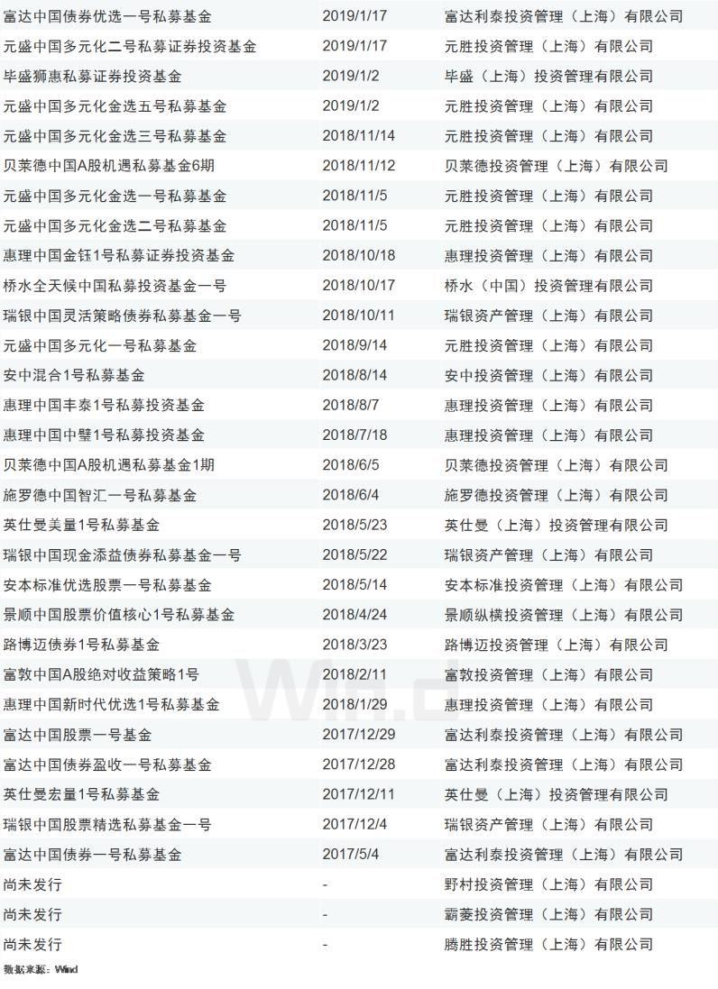 滚球详细规则 - 《庆余年》热播期间,张若昀却秒删微博,他到底在骂谁?