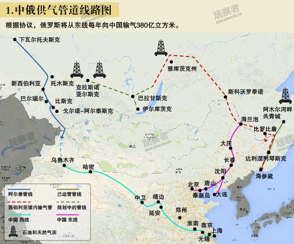俄气:对中国输气管道天然气填充正按计划进行
