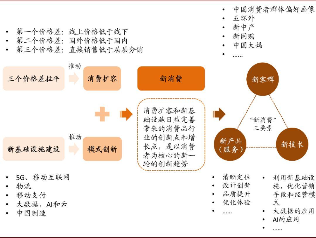 戏王娱乐场体育投注 - 汕湛高速(佛冈段)最新进展!路基主体工程已基本完工