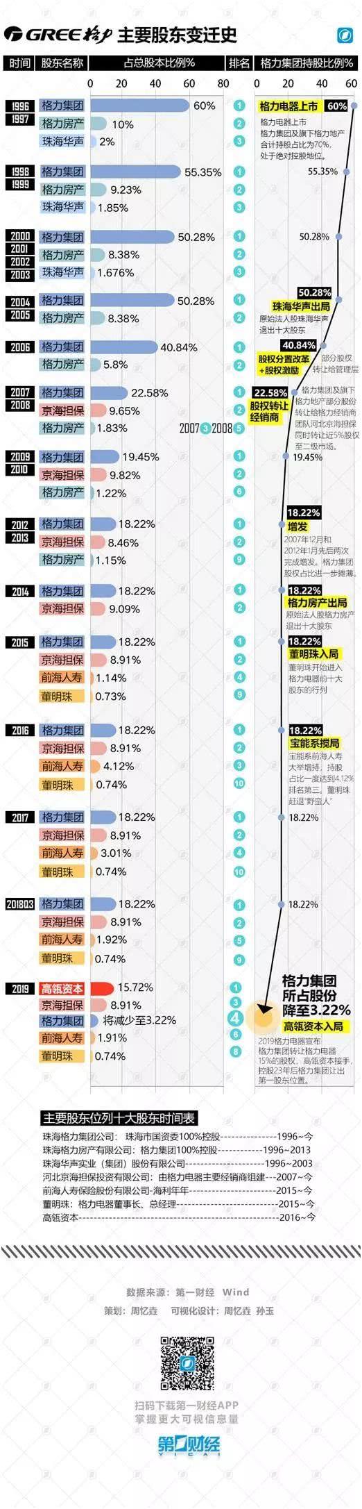 速8娱乐官网登录|圆桌讨论四:科技赋能金融新挑战