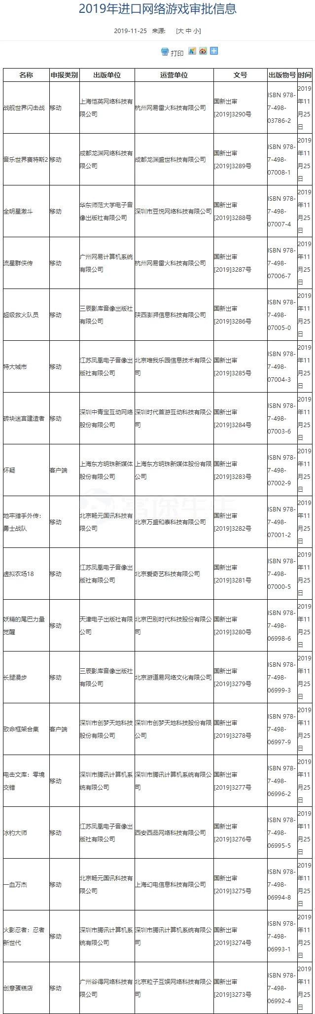 """游戏""""续命"""":腾讯网易爱奇艺B"""