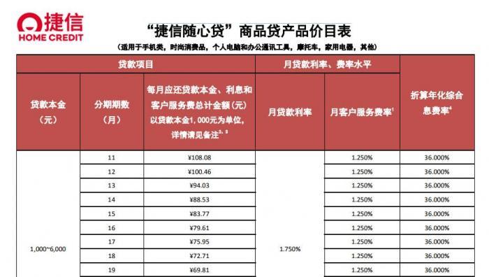 18年净利润14亿 不良贷款率增至3.98%