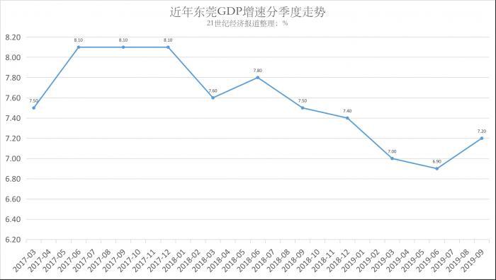 大博金备用网|两小时高速打击圈迟迟未建立,美专家:已落后中国数年,要被超越