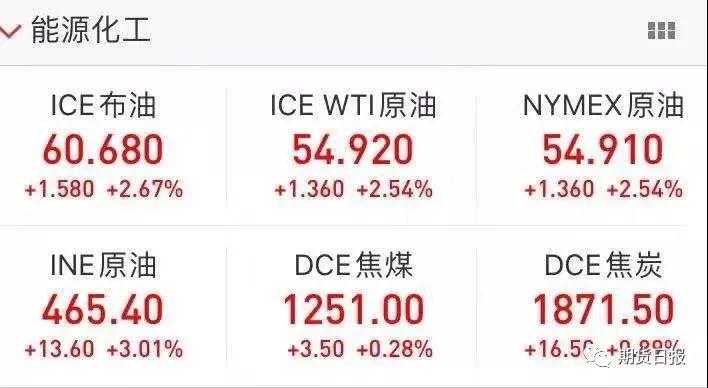 美联储又有大动作!再度狂买5400亿美债?新的QE来了?对资产价格意味着什么?