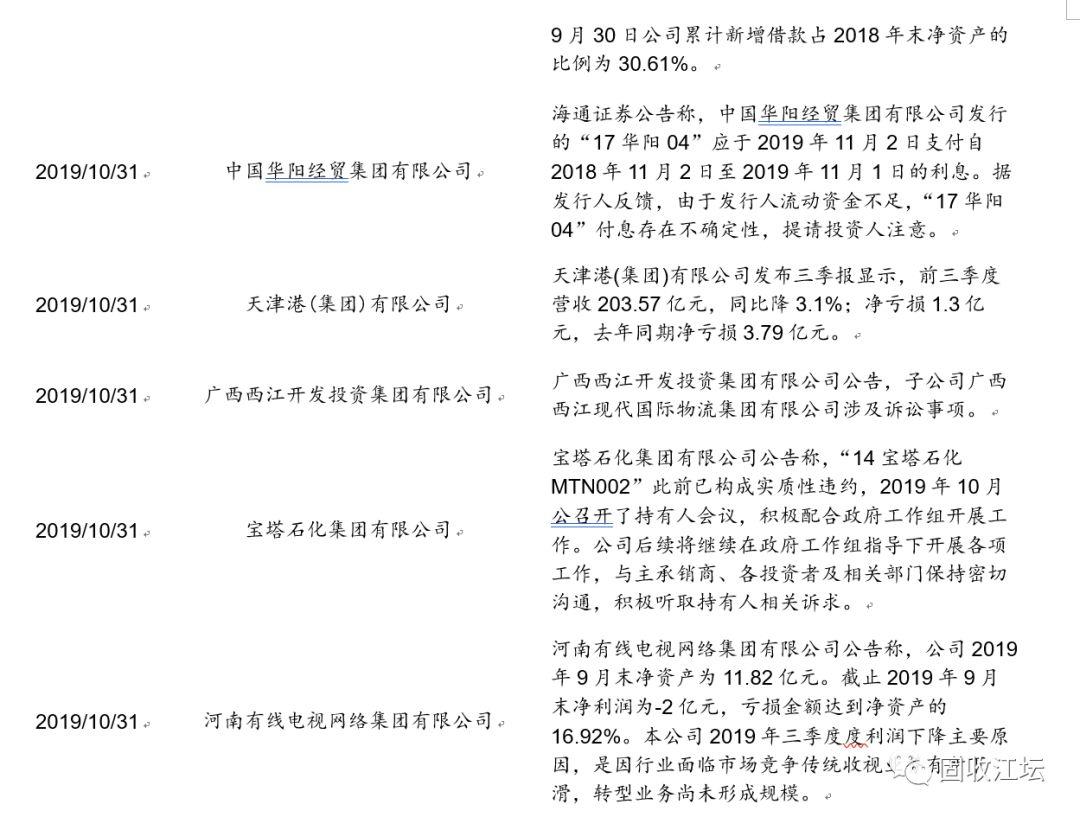 五指娱乐app-湖南瞄准提质增效调减水稻面积