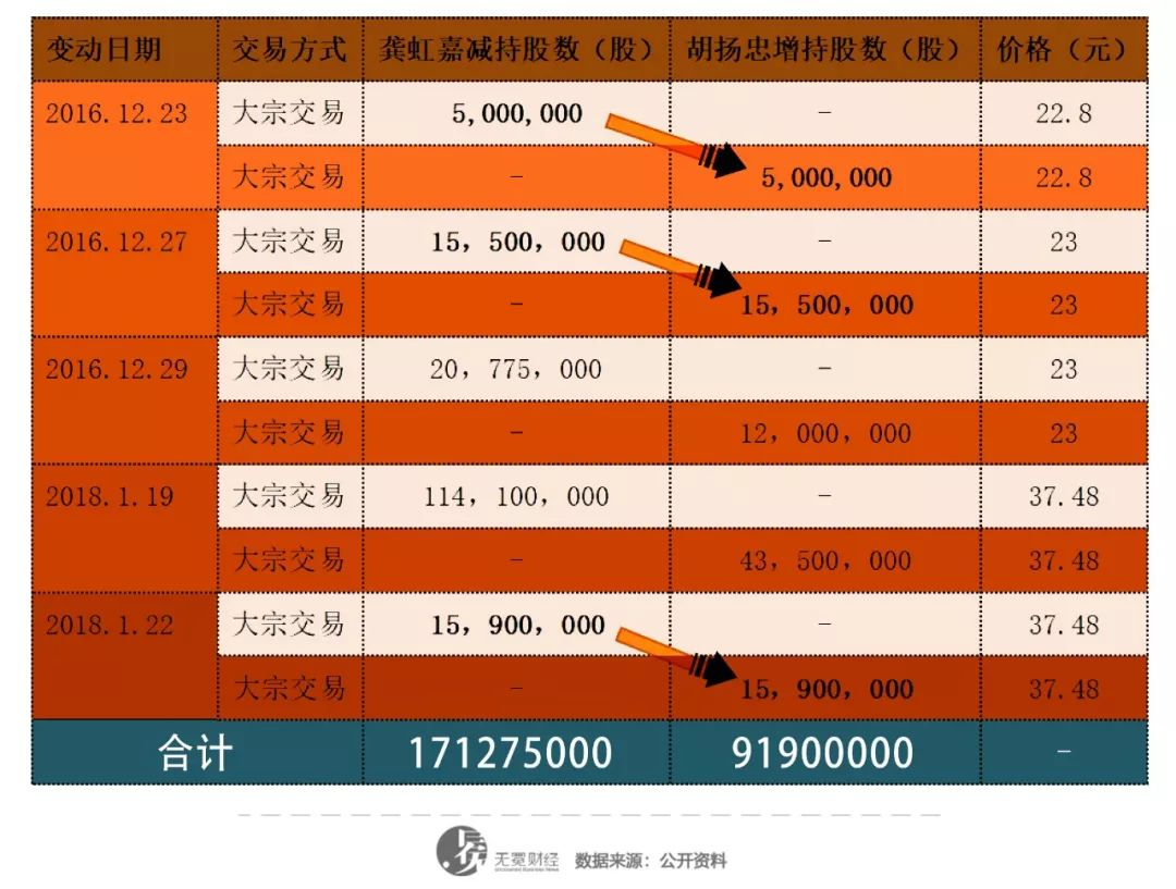 赌场的落魄女 诺基亚9 PureView登陆泰国,7月5日发售