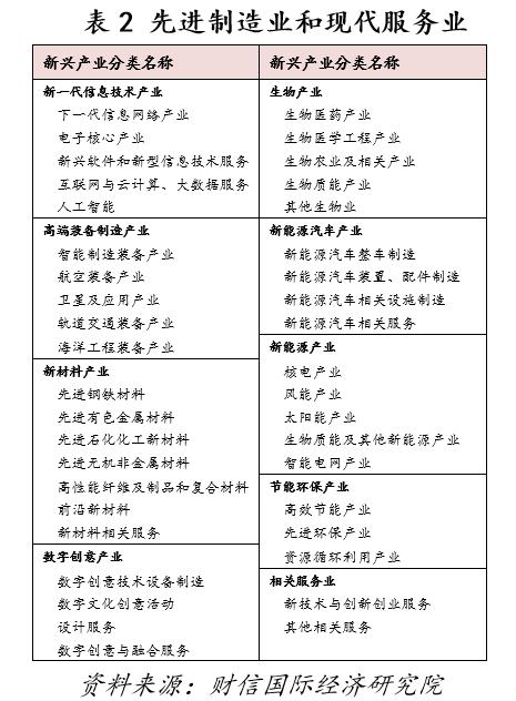 「体验金有用吗」应勇谈中国(上海)自贸区新片区:方案正按程序报批