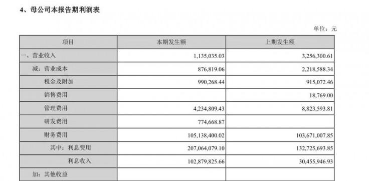 皇冠新宝娱乐场开户·浙江最大金额银团贷款协议在杭签订 贷款总额达607亿