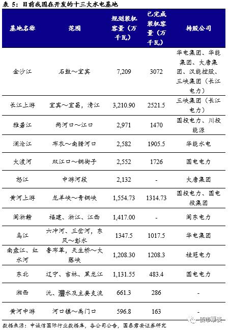 申博sunbet电子娱乐,生态环境部:2020年底前完成剩余2.9万个建制村环境整治任务