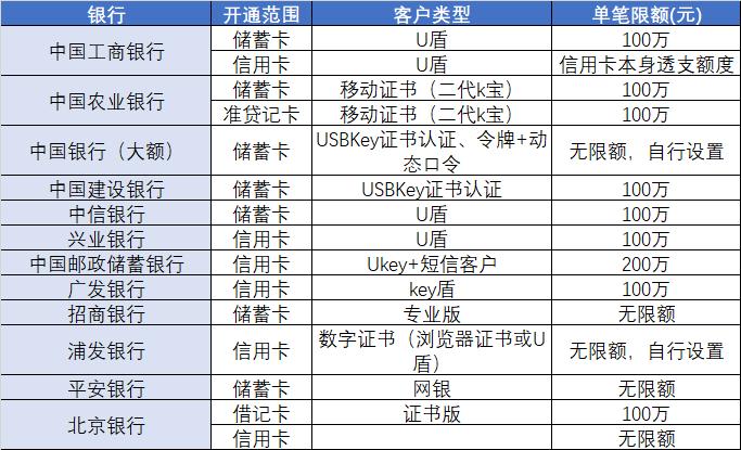 下载送彩金彩票网址·最多仅需21天 北京企业新建工程项目审批提速