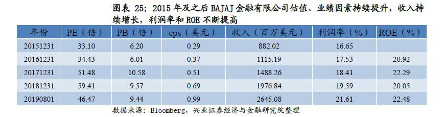 北京快乐8娱乐平台_轿跑suv会不会接过城市suv的接力棒成为新的潮流?