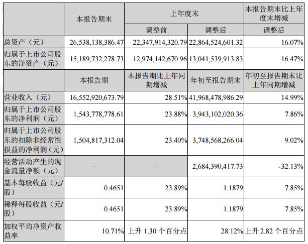 「姚记娱乐场手机注册」防欺诈指南 账号安全 警惕虚假解冻信息诈骗