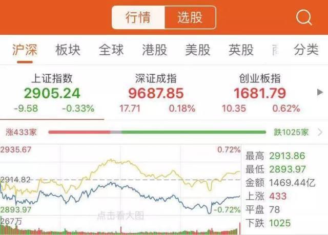 「bbin娱乐场大全」这可能是您2020年前买北京低价房的最后一个机会!请抓住