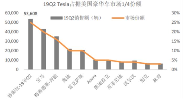 「韩国彩官网」国内汽油柴油价格小幅上调 每吨分别提高55元和50元
