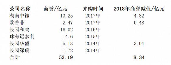 「2w彩票永久震撼来袭」一切为了让老百姓体验更便捷──天津银行运营管理部总经理助理王玮
