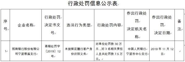 永昌平台-中华全国总工会追授黄文秀全国五一劳动奖章