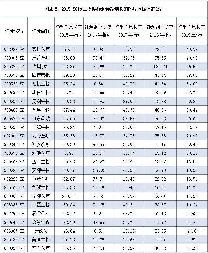igchampion娱乐网 为中报季现金分红大增、高送转骤降点赞