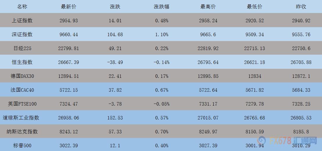 """「网上博彩怎样把钱追回」为了""""报恩"""",上海一国企老总将公司商铺低价出租"""