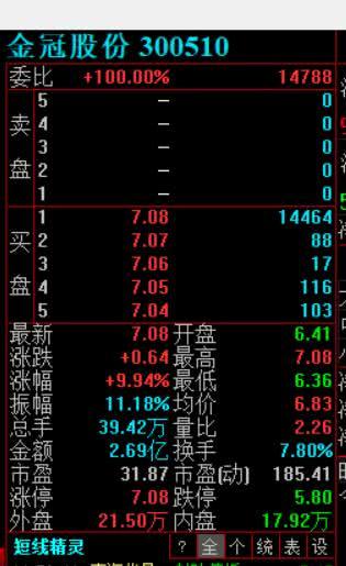 http://www.reviewcode.cn/yanfaguanli/100026.html
