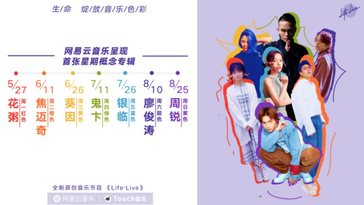 网易云音乐首张星期概念专辑《Life·live》上线