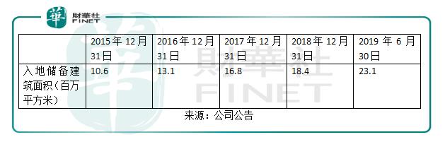 「人人发彩票网」2019年中国动力电池、软包电池高端发展现状及电池发展趋势分析