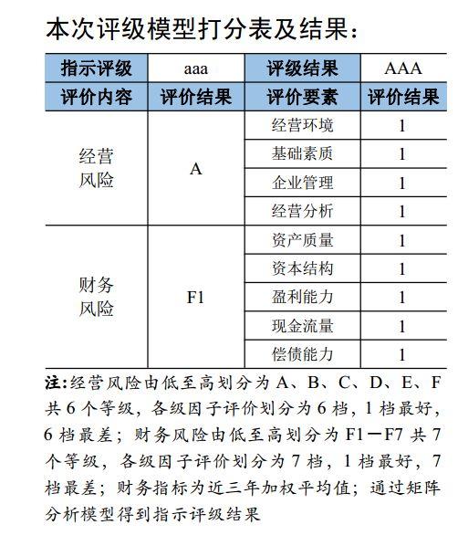 「申博手机客户端登录」历下超高人气小区友谊苑 VS 历东花园?