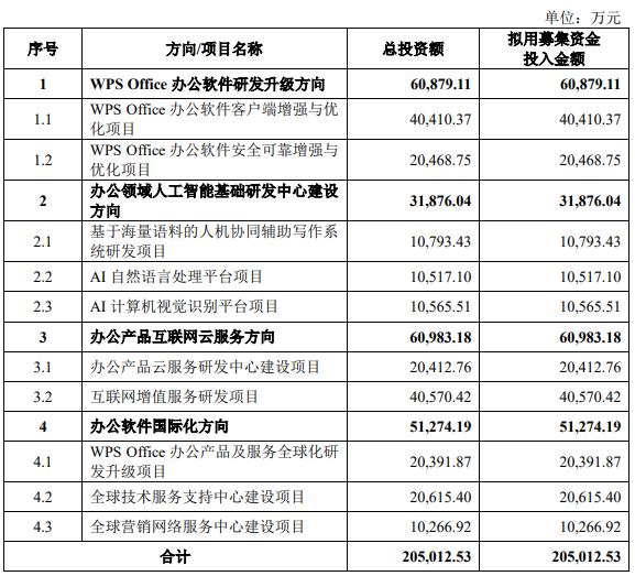 2015全讯白菜网官方网站·稳定生猪生产保障供应 加快推动生猪产业转型升级