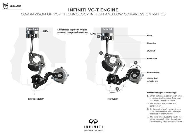 发动机内饰双十佳的国产车,同为豪华品牌,却比GLC和X3便宜10万