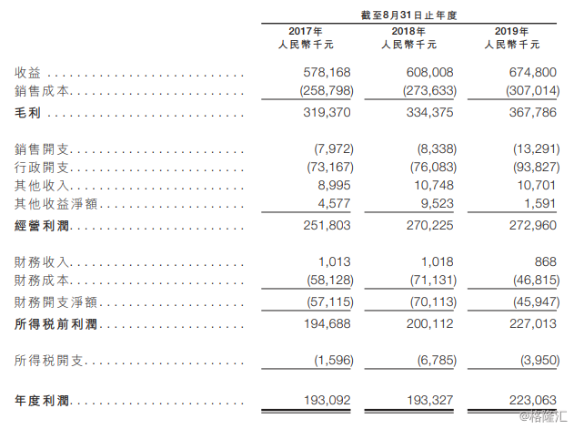 葡京图片真实-广州住建委约谈广东公寓管理协会 涉房租租金贷问题