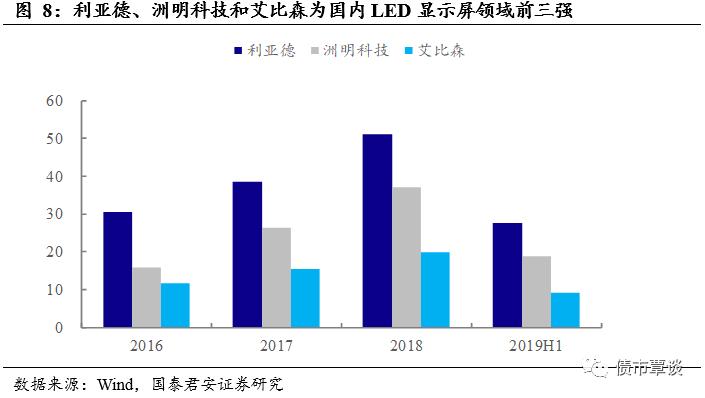 沙皇国际,潍坊30家企业获省知识产权质押贷款贴息资金