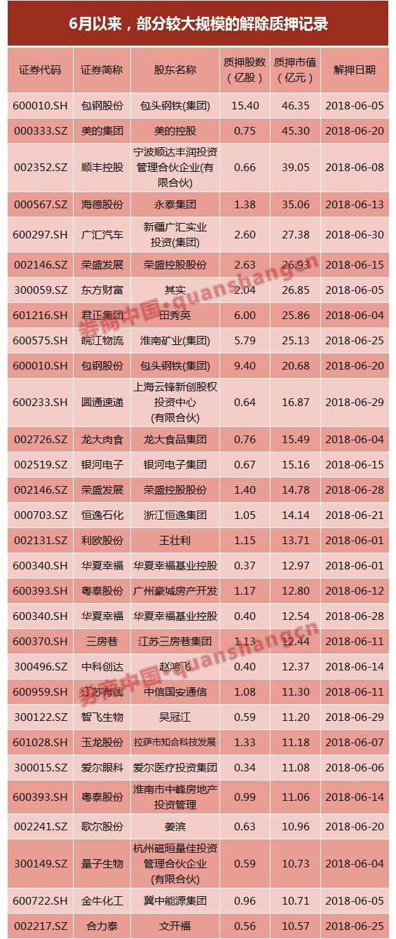 延安必康(002411.SZ):周新基、上海萃竹及陕西北度因股票质押违约 拟合计被动减持不超1.01亿股