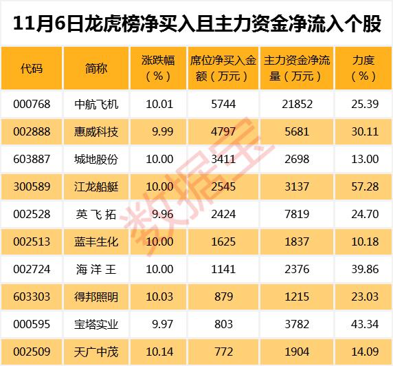 「宝博游戏平台真的假的」永华红木董事长陈达强:守持匠心33年 书写红木家具行业传奇
